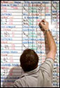 Las Vegas Sportsbooks